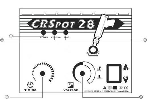 Bảng điều khiển máy hàn rút tôn xách tay CRSPOT-28