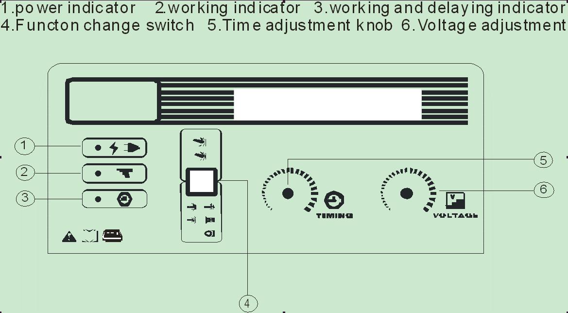 Bảng điều khiển máy hàn rút tôn CRS-307