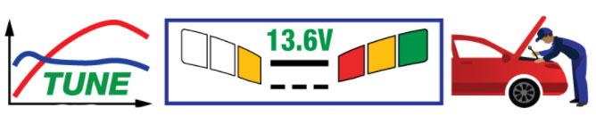 Nguồn điện cung cấp nguồn điện liên tục để điều chỉnh xe, chẩn đoán và khắc phục sự cố.
