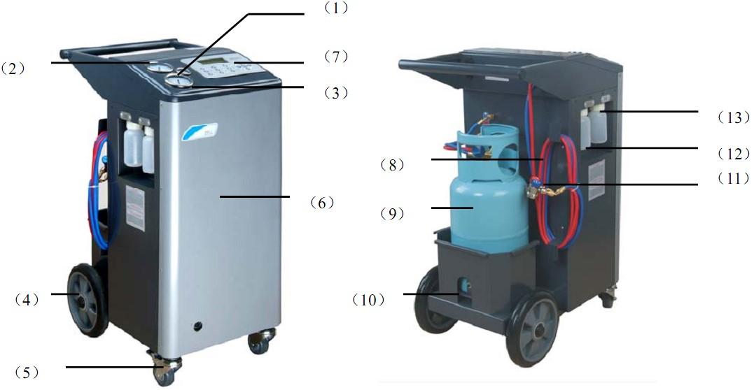 Cấu tạo máy nạp gas điều hòa tự động Zell AC1000