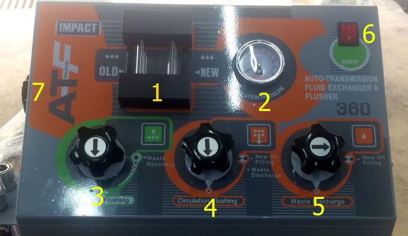 Bảng điều khiển thiết bị thay dầu hộp số tự động Impact-360