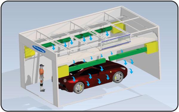 Hệ thống thổi khí nóng tuần hoàn cho phòng sơn gốc nước